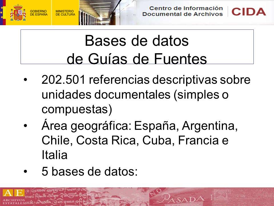 Bases de datos de Guías de Fuentes 202.501 referencias descriptivas sobre unidades documentales (simples o compuestas) Área geográfica: España, Argent