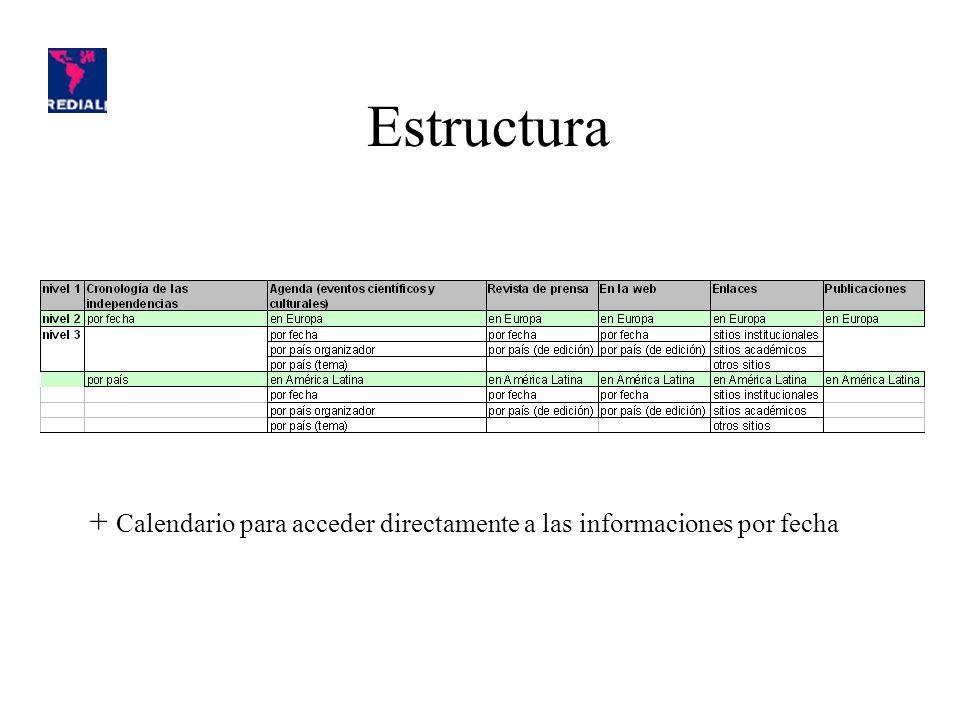 Estructura + Calendario para acceder directamente a las informaciones por fecha