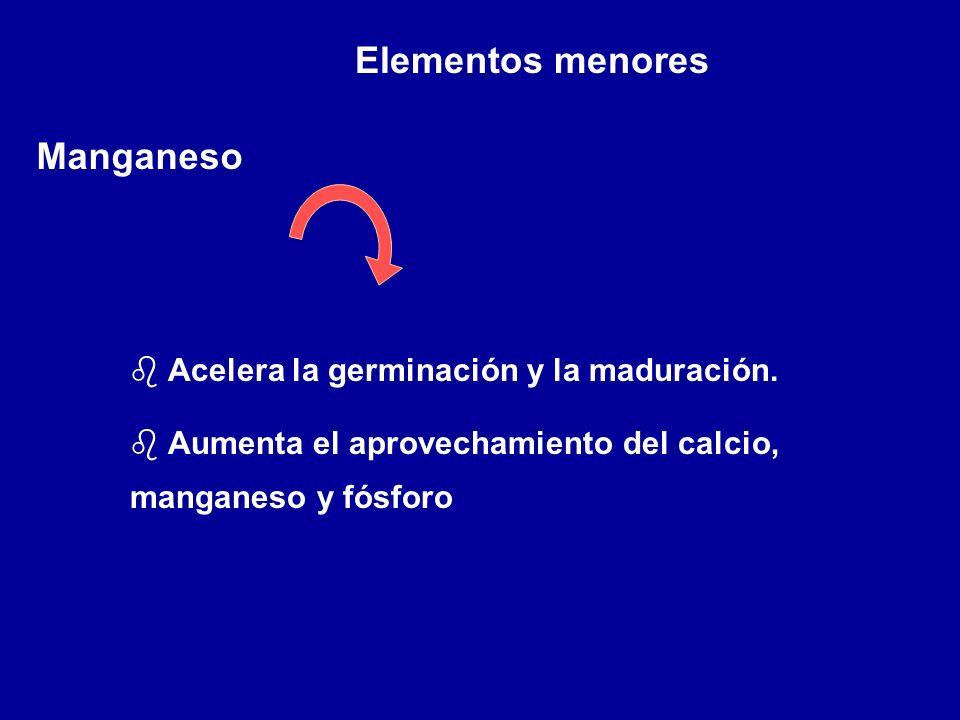 Elementos menores Manganeso b Acelera la germinación y la maduración. b Aumenta el aprovechamiento del calcio, manganeso y fósforo