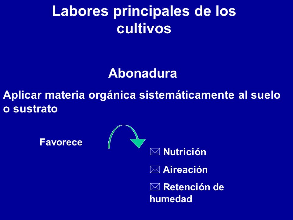 Labores principales de los cultivos Abonadura Aplicar materia orgánica sistemáticamente al suelo o sustrato Favorece * Nutrición * Aireación * Retenci