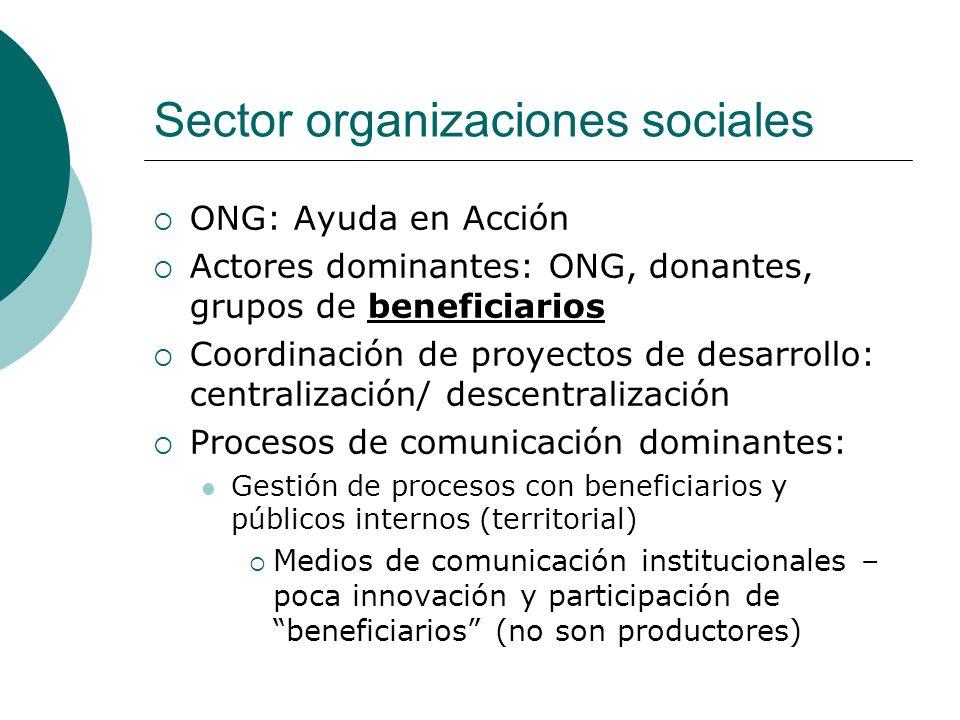 Sector organizaciones sociales ONG: Ayuda en Acción Actores dominantes: ONG, donantes, grupos de beneficiarios Coordinación de proyectos de desarrollo: centralización/ descentralización Procesos de comunicación dominantes: Gestión de procesos con beneficiarios y públicos internos (territorial) Medios de comunicación institucionales – poca innovación y participación de beneficiarios (no son productores)