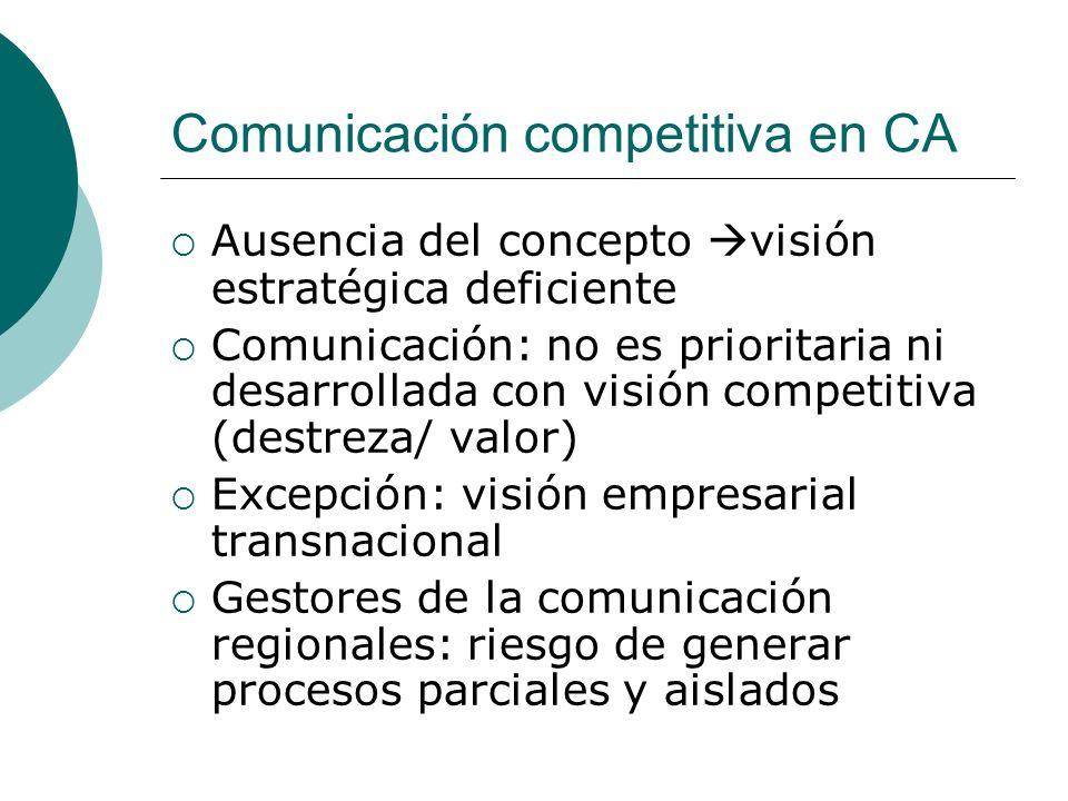 Comunicación competitiva en CA Ausencia del concepto visión estratégica deficiente Comunicación: no es prioritaria ni desarrollada con visión competitiva (destreza/ valor) Excepción: visión empresarial transnacional Gestores de la comunicación regionales: riesgo de generar procesos parciales y aislados
