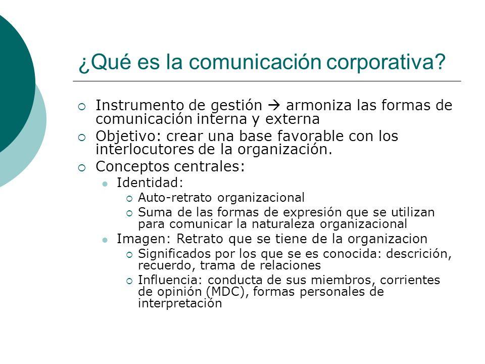 Formas de comunicación Comunicación de dirección: Autoridades – subalternos: jerarquía Comunicación organizativa: Establecimiento de relaciones de sentido Comunicación de marketing: Generación de procesos de persuasión