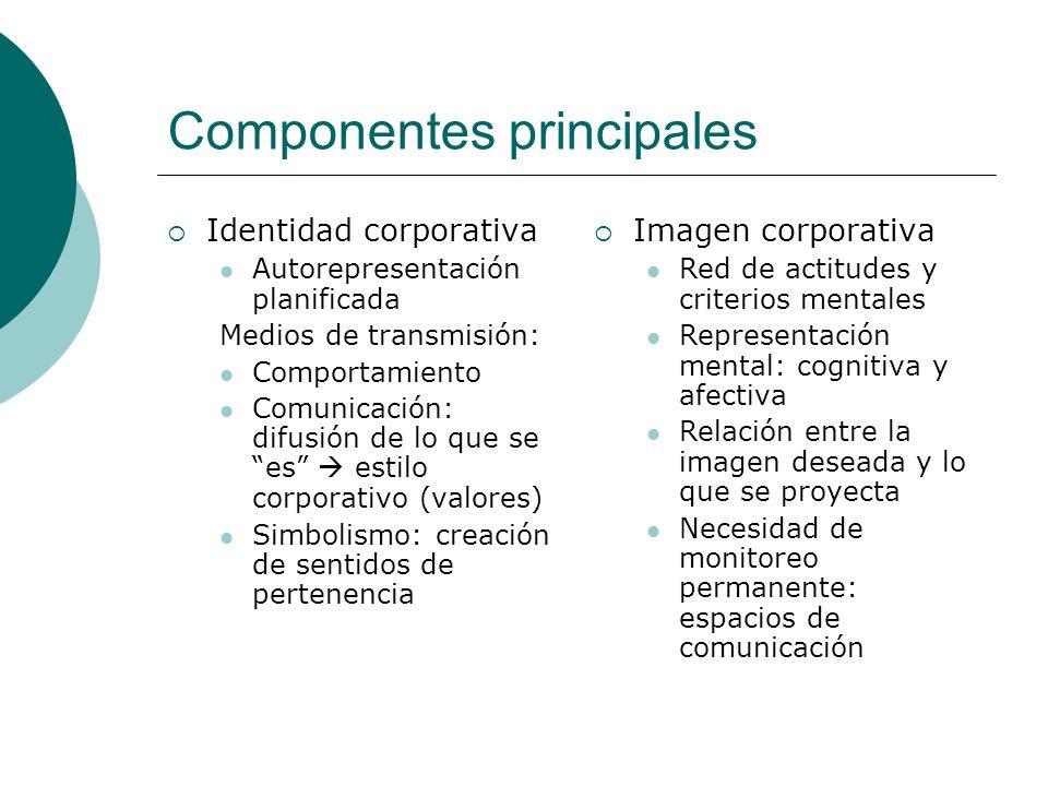 Comunicación corporativa y competitividad Organizaciones en Centroamérica