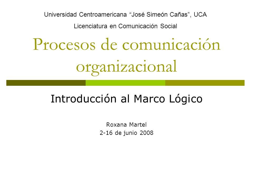 Procesos de comunicación organizacional Introducción al Marco Lógico Roxana Martel 2-16 de junio 2008 Universidad Centroamericana José Simeón Cañas, U