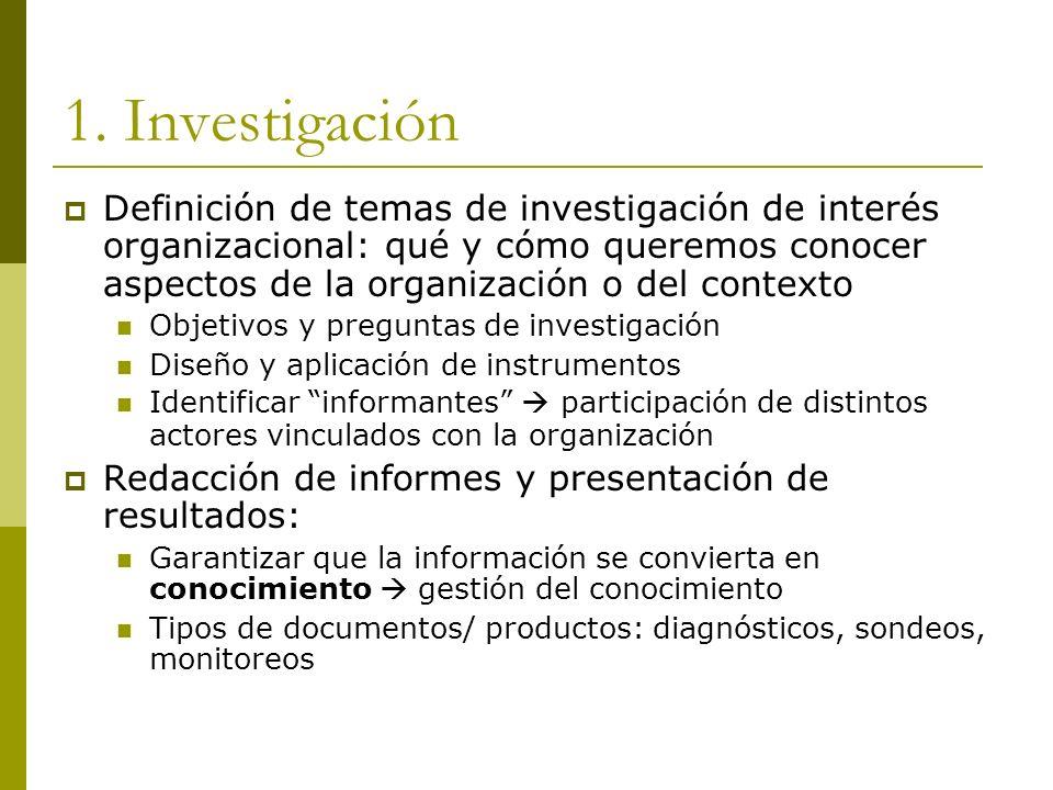 2.Gestión de la Comunicación 2.