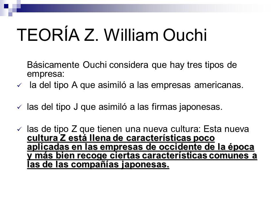 TEORÍA Z. William Ouchi Básicamente Ouchi considera que hay tres tipos de empresa: la del tipo A que asimiló a las empresas americanas. las del tipo J