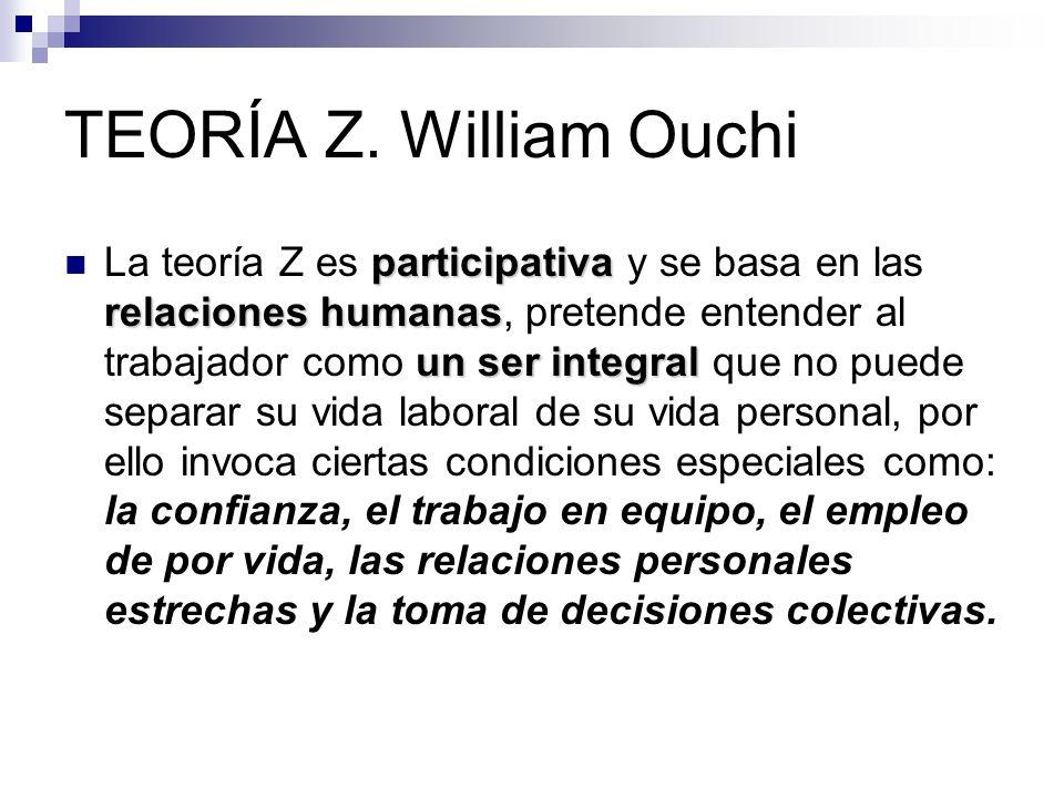 TEORÍA Z. William Ouchi participativa relaciones humanas un ser integral La teoría Z es participativa y se basa en las relaciones humanas, pretende en