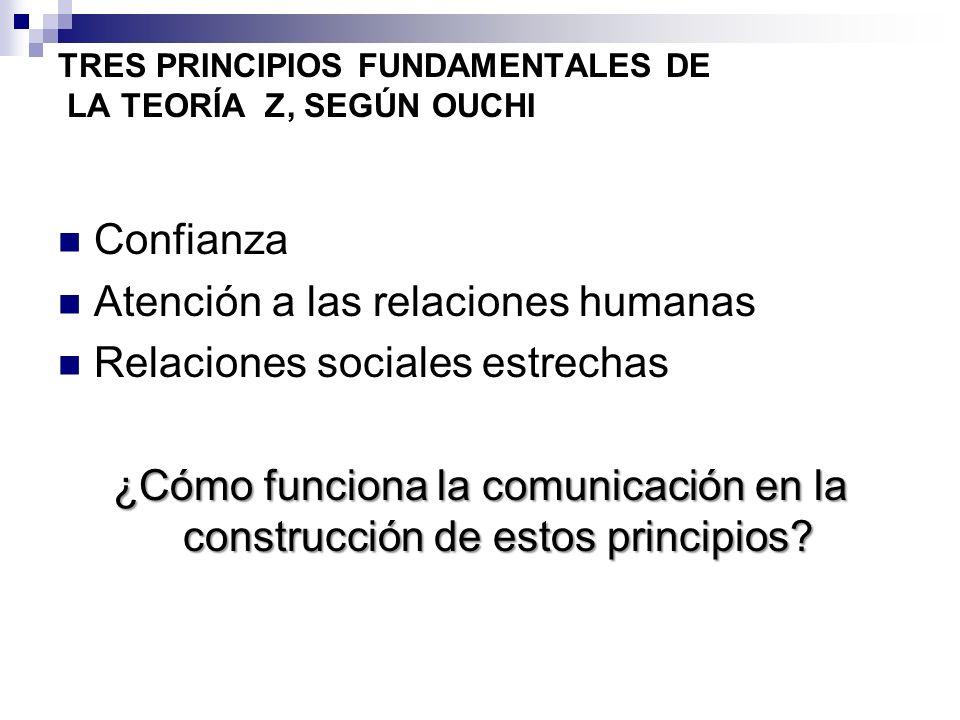 TRES PRINCIPIOS FUNDAMENTALES DE LA TEORÍA Z, SEGÚN OUCHI Confianza Atención a las relaciones humanas Relaciones sociales estrechas ¿Cómo funciona la