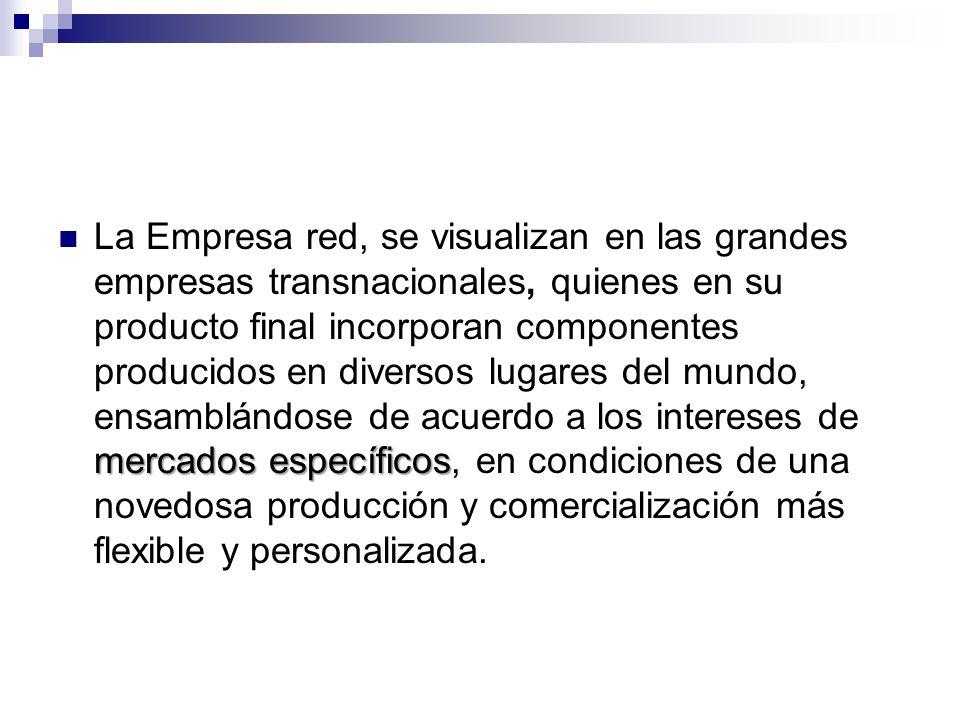 mercados específicos La Empresa red, se visualizan en las grandes empresas transnacionales, quienes en su producto final incorporan componentes produc