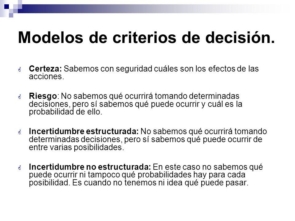 Modelos de criterios de decisión. Certeza: Sabemos con seguridad cuáles son los efectos de las acciones. Riesgo: No sabemos qué ocurrirá tomando deter