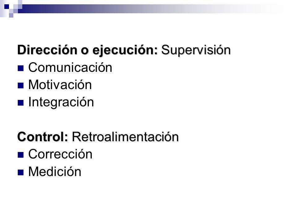 Dirección o ejecución: Supervisión Comunicación Motivación Integración Control: Retroalimentación Corrección Medición
