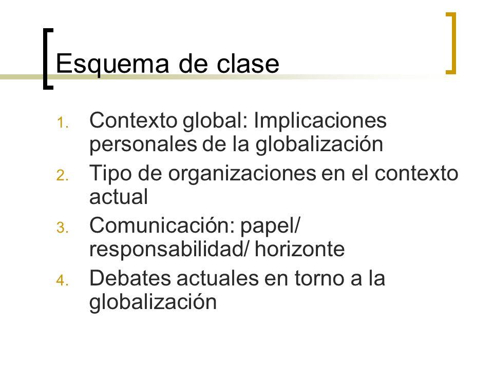 Esquema de clase 1. Contexto global: Implicaciones personales de la globalización 2. Tipo de organizaciones en el contexto actual 3. Comunicación: pap