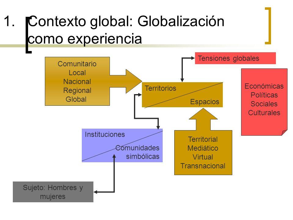 1.Contexto global: Globalización como experiencia Sujeto: Hombres y mujeres Instituciones Comunidades simbólicas Territorios Espacios Tensiones global