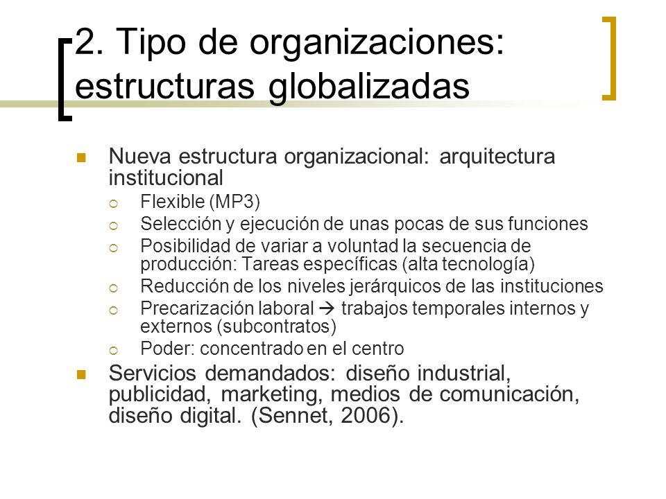 2. Tipo de organizaciones: estructuras globalizadas Nueva estructura organizacional: arquitectura institucional Flexible (MP3) Selección y ejecución d