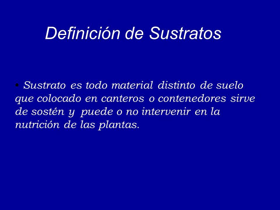 Sustrato es todo material distinto de suelo que colocado en canteros o contenedores sirve de sostén y puede o no intervenir en la nutrición de las pla