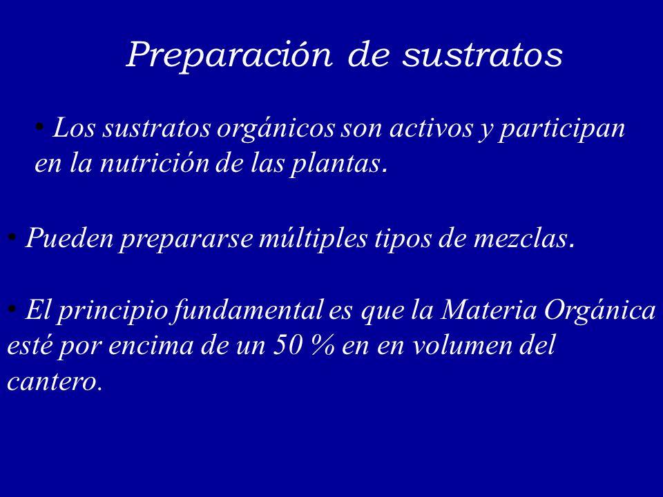 Los sustratos orgánicos son activos y participan en la nutrición de las plantas. Pueden prepararse múltiples tipos de mezclas. El principio fundamenta