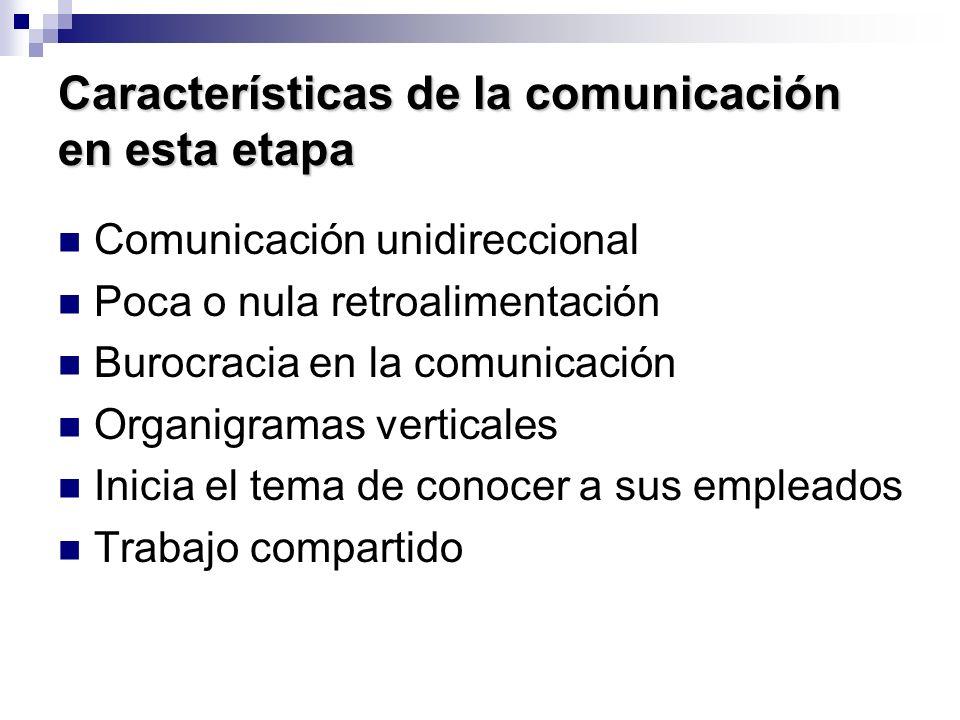 Características de la comunicación en esta etapa Comunicación unidireccional Poca o nula retroalimentación Burocracia en la comunicación Organigramas
