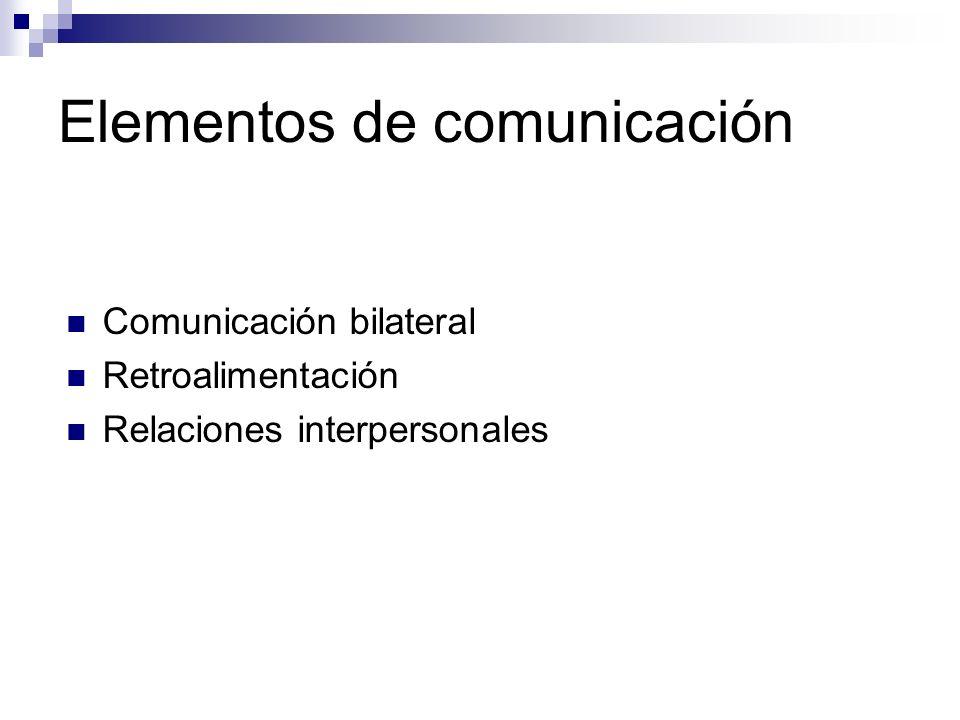 Elementos de comunicación Comunicación bilateral Retroalimentación Relaciones interpersonales