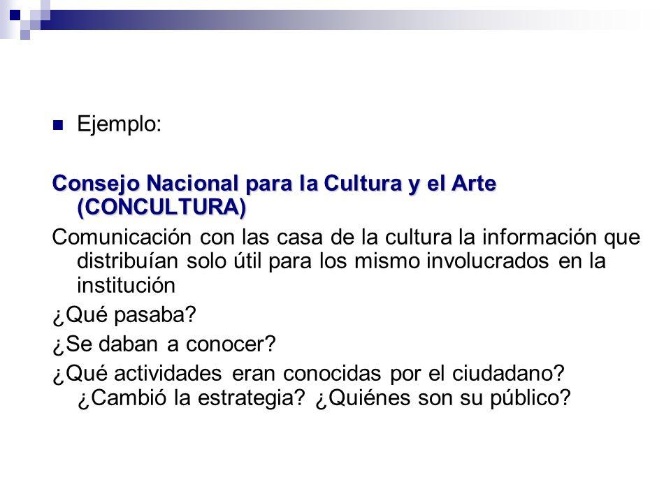 Ejemplo: Consejo Nacional para la Cultura y el Arte (CONCULTURA) Comunicación con las casa de la cultura la información que distribuían solo útil para