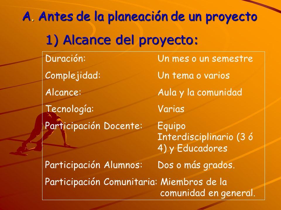 A. Antes de la planeación de un proyecto 1) Alcance del proyecto: Duración: Un mes o un semestre Complejidad: Un tema o varios Alcance: Aula y la comu