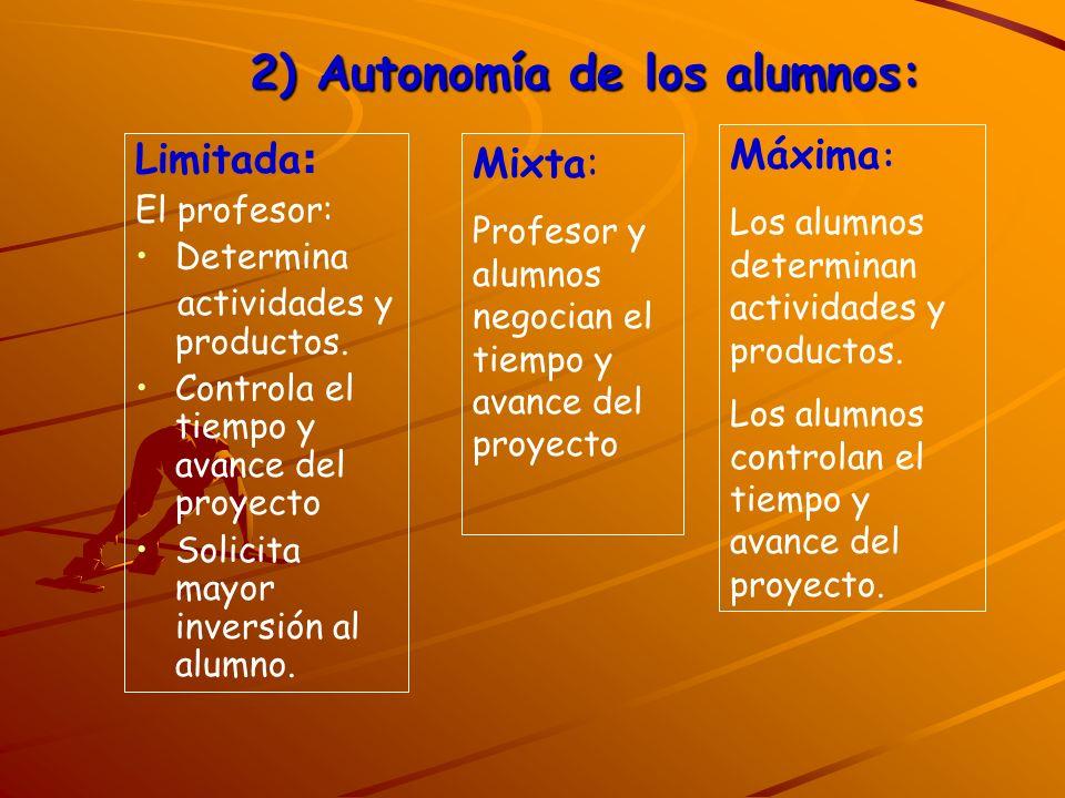 2) Autonomía de los alumnos: Limitada : El profesor: Determina actividades y productos. Controla el tiempo y avance del proyecto Solicita mayor invers