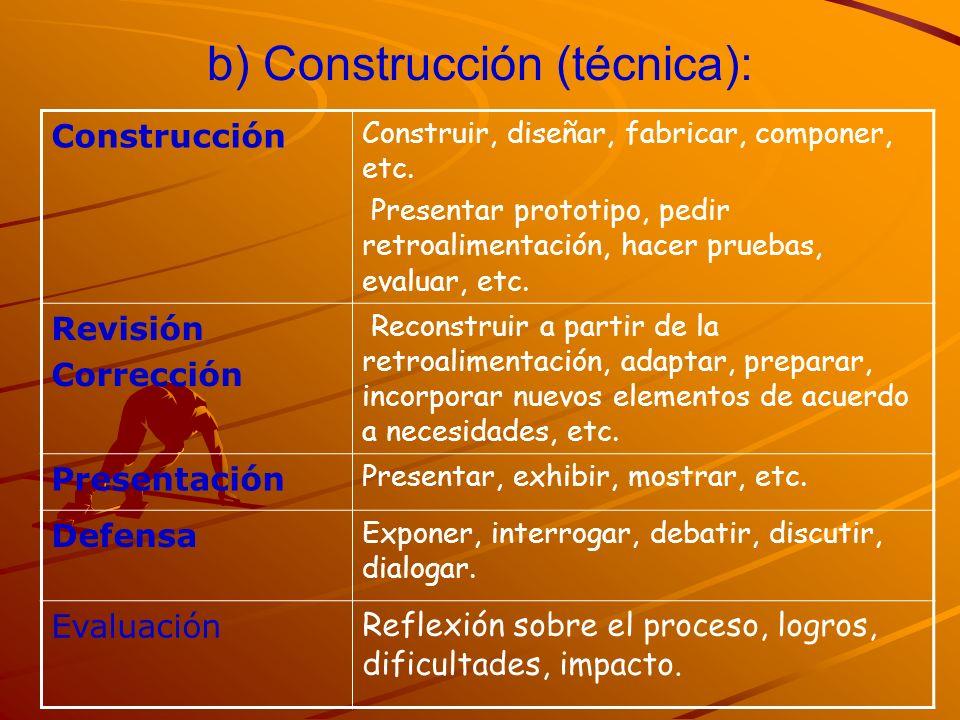 b) Construcción (técnica): Construcción Construir, diseñar, fabricar, componer, etc. Presentar prototipo, pedir retroalimentación, hacer pruebas, eval