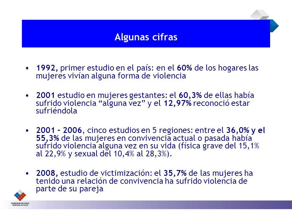 Algunas cifras 1992, primer estudio en el país: en el 60% de los hogares las mujeres vivían alguna forma de violencia 2001 estudio en mujeres gestante