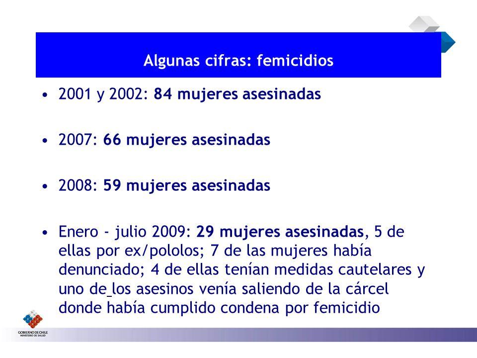 Algunas cifras: femicidios 2001 y 2002: 84 mujeres asesinadas 2007: 66 mujeres asesinadas 2008: 59 mujeres asesinadas Enero - julio 2009: 29 mujeres a