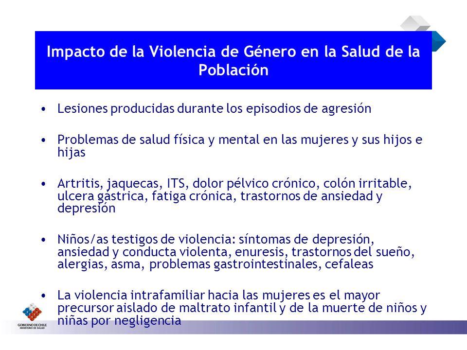Impacto de la Violencia de Género en la Salud de la Población Lesiones producidas durante los episodios de agresión Problemas de salud física y mental