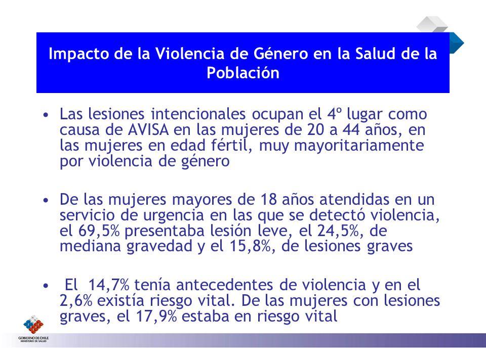 Impacto de la Violencia de Género en la Salud de la Población Las lesiones intencionales ocupan el 4º lugar como causa de AVISA en las mujeres de 20 a