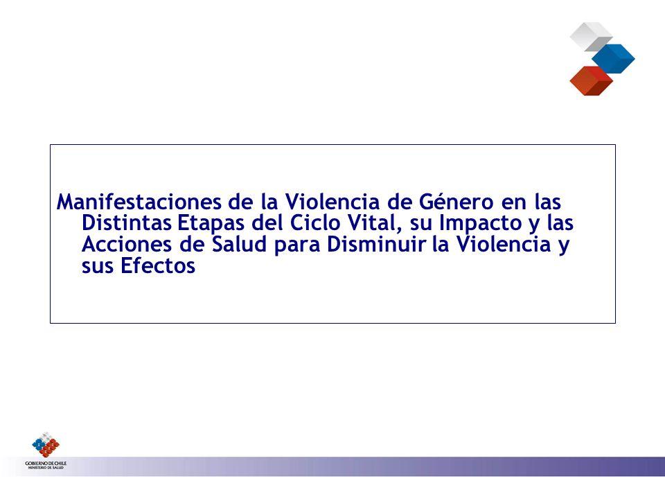 Manifestaciones de la Violencia de Género en las Distintas Etapas del Ciclo Vital, su Impacto y las Acciones de Salud para Disminuir la Violencia y su