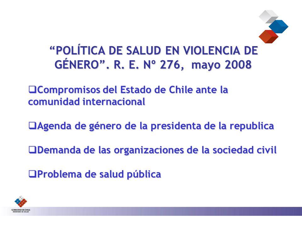 POLÍTICA DE SALUD EN VIOLENCIA DE GÉNERO. R. E. Nº 276, mayo 2008 Compromisos del Estado de Chile ante la comunidad internacional Compromisos del Esta