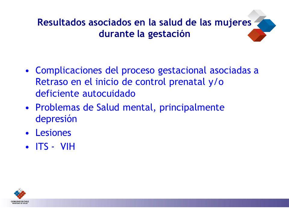 Resultados asociados en la salud de las mujeres durante la gestación Complicaciones del proceso gestacional asociadas a Retraso en el inicio de contro