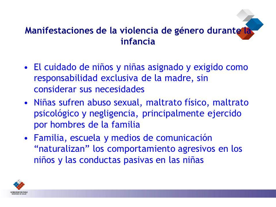 Manifestaciones de la violencia de género durante la infancia El cuidado de niños y niñas asignado y exigido como responsabilidad exclusiva de la madr