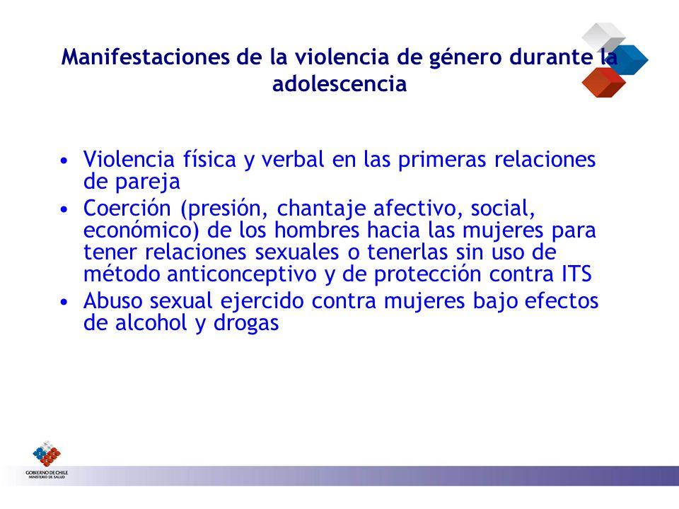 Manifestaciones de la violencia de género durante la adolescencia Violencia física y verbal en las primeras relaciones de pareja Coerción (presión, ch