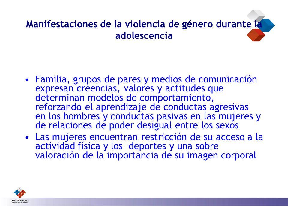 Manifestaciones de la violencia de género durante la adolescencia Familia, grupos de pares y medios de comunicación expresan creencias, valores y acti