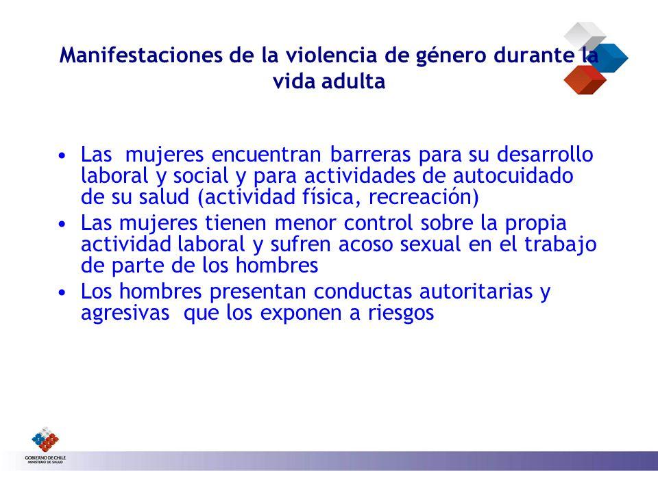 Manifestaciones de la violencia de género durante la vida adulta Las mujeres encuentran barreras para su desarrollo laboral y social y para actividade