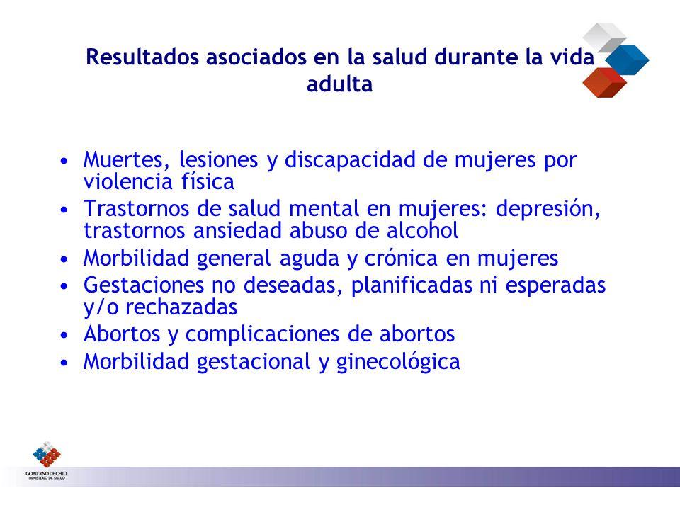 Resultados asociados en la salud durante la vida adulta Muertes, lesiones y discapacidad de mujeres por violencia física Trastornos de salud mental en