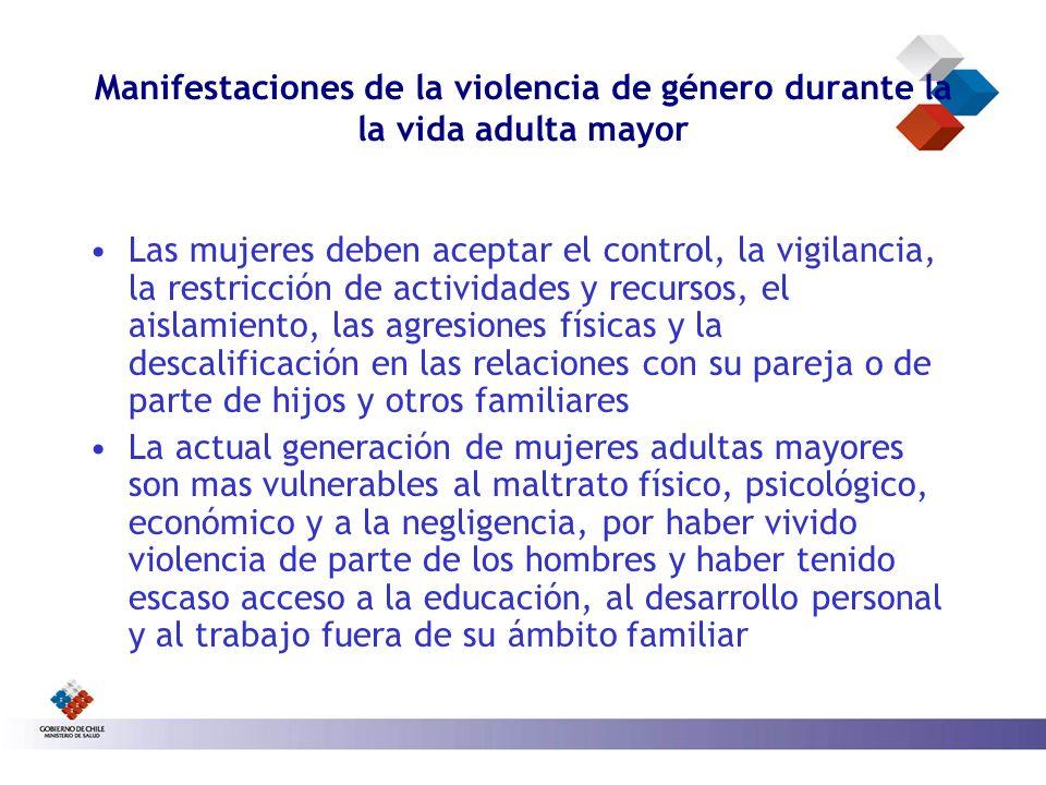 Manifestaciones de la violencia de género durante la la vida adulta mayor Las mujeres deben aceptar el control, la vigilancia, la restricción de activ