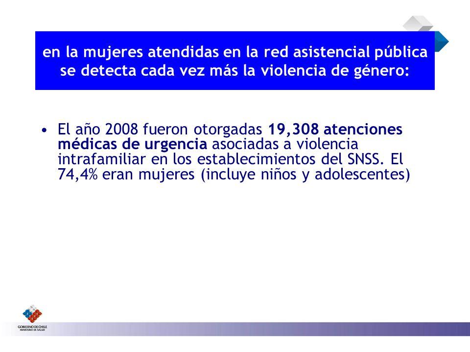 en la mujeres atendidas en la red asistencial pública se detecta cada vez más la violencia de género: El año 2008 fueron otorgadas 19,308 atenciones m