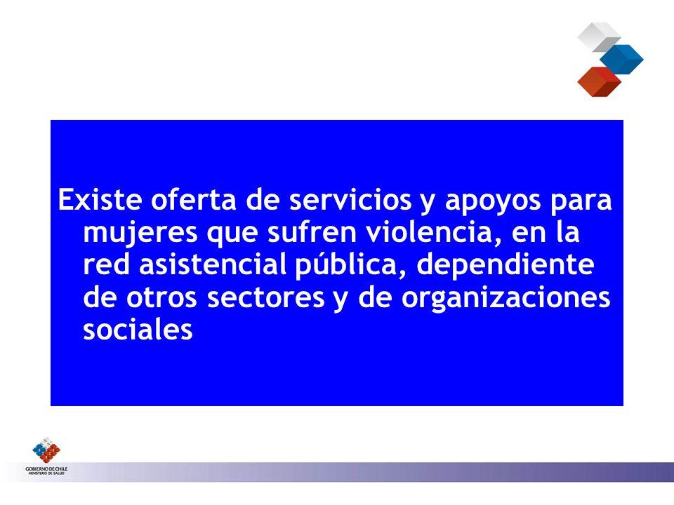 Existe oferta de servicios y apoyos para mujeres que sufren violencia, en la red asistencial pública, dependiente de otros sectores y de organizacione