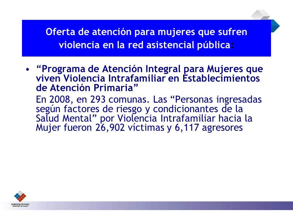 Oferta de atención para mujeres que sufren violencia en la red asistencial pública : Programa de Atención Integral para Mujeres que viven Violencia In