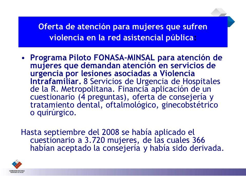 Oferta de atención para mujeres que sufren violencia en la red asistencial pública: Programa Piloto FONASA-MINSAL para atención de mujeres que demanda