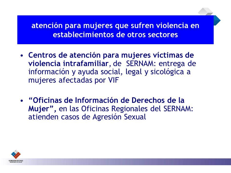 atención para mujeres que sufren violencia en establecimientos de otros sectores Centros de atención para mujeres víctimas de violencia intrafamiliar,