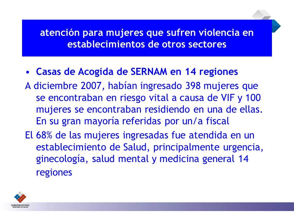 atención para mujeres que sufren violencia en establecimientos de otros sectores Casas de Acogida de SERNAM en 14 regiones A diciembre 2007, habían in