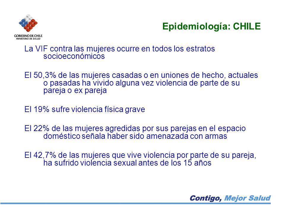 Epidemiología: CHILE La VIF contra las mujeres ocurre en todos los estratos socioeconómicos El 50,3% de las mujeres casadas o en uniones de hecho, act