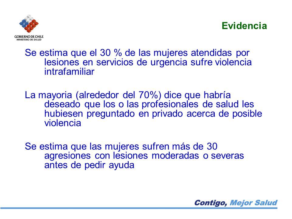Evidencia Se estima que el 30 % de las mujeres atendidas por lesiones en servicios de urgencia sufre violencia intrafamiliar La mayoria (alrededor del