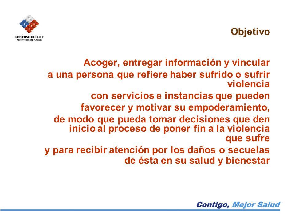 Objetivo Acoger, entregar información y vincular a una persona que refiere haber sufrido o sufrir violencia con servicios e instancias que pueden favo