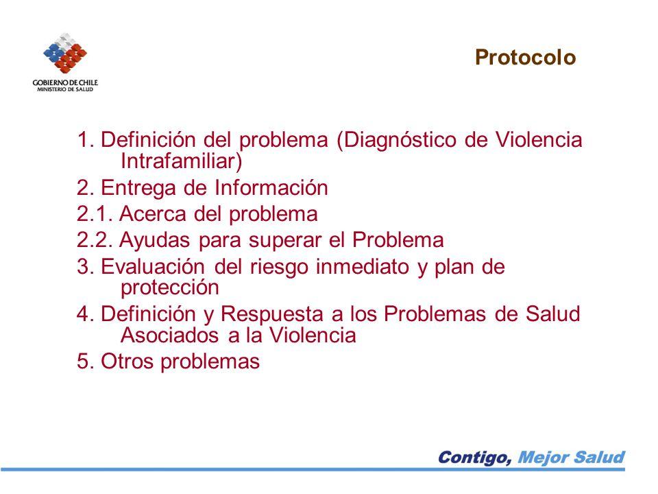 Protocolo 1. Definición del problema (Diagnóstico de Violencia Intrafamiliar) 2. Entrega de Información 2.1. Acerca del problema 2.2. Ayudas para supe